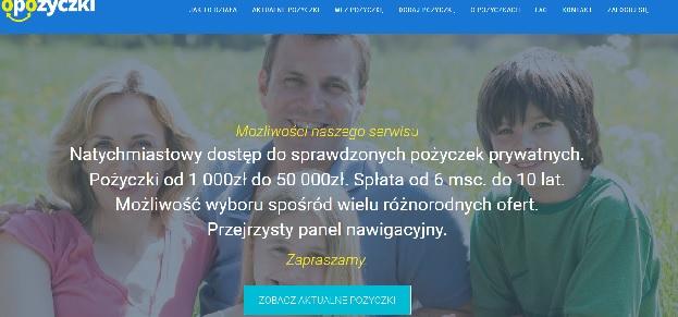 Czy opozyczki.pl sprawdza BIK ?