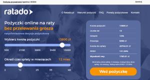 Pożyczka Ratado.pl Opinie