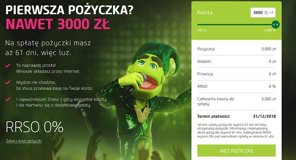 vivus.pl opinia użytkownika