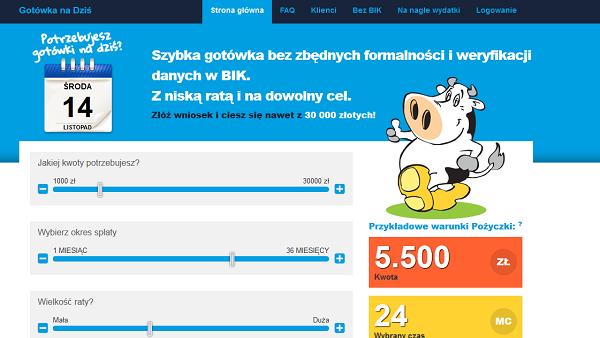 gotowkanadzis.pl opinie Gotówka na dziś (22 opinie)